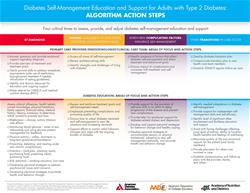 Algorithm Action Steps
