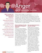 mental health tip sheet - Anger