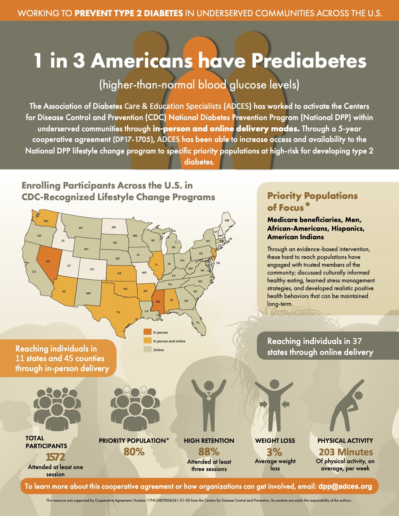 diabetes prevention info