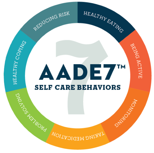 Find your level with the AADE Career Path
