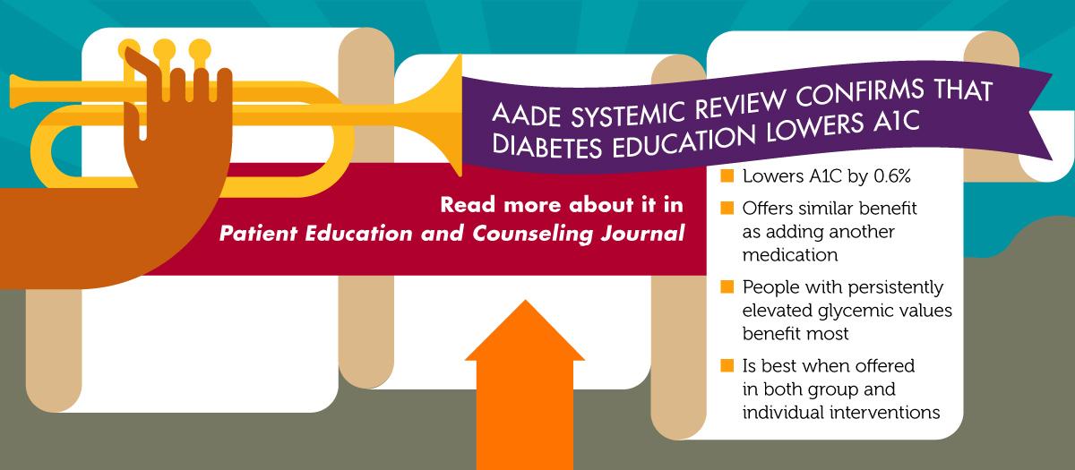 Online Certification: Diabetes Educator Online Certification
