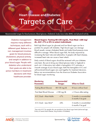 Targets of Care
