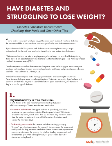Weight Loss and Diabetes Tip Sheet
