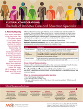The Role of Diabetes Care and Education Specialist